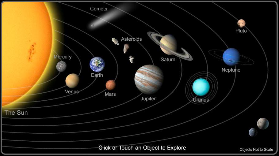 Solar System Wallpaper Free Solar System 27132