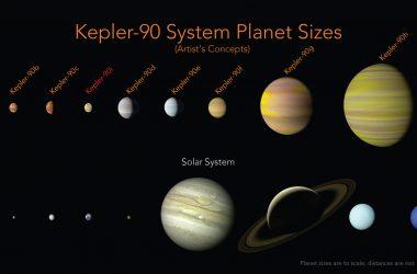 Top Solar System 27133