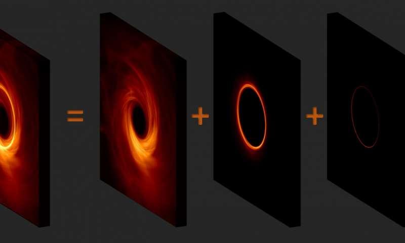 HD Black Hole Image 30247