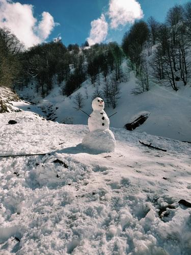 Top Snowman Image